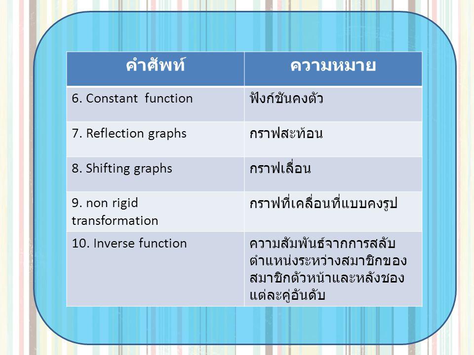 คำศัพท์ความหมาย 6. Constant function ฟังก์ชันคงตัว 7. Reflection graphs กราฟสะท้อน 8. Shifting graphs กราฟเลื่อน 9. non rigid transformation กราฟที่เค