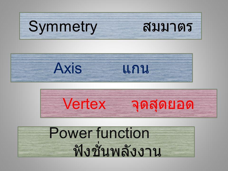 Symmetry สมมาตร Axis แกน Vertex จุดสุดยอด Power function ฟังชั่นพลังงาน