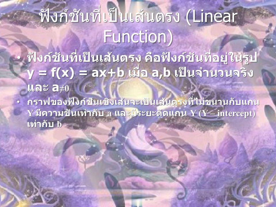 ฟังก์ชันคงตัว (Constant Function) ฟังก์ชันคงตัว หมายถึง ฟังก์ชันที่อยู่ในรูป y = f(x) = c เมื่อ c เป็นจำนวนจริง ฟังก์ชันคงตัว หมายถึง ฟังก์ชันที่อยู่ในรูป y = f(x) = c เมื่อ c เป็นจำนวนจริง กราฟของฟังก์ชันคงตัว จะเป็นเส้นตรงที่ ขนานกับแกน X โดยจะมีระยะตัดแกน Y (Y - intercept) เท่ากับ c กราฟของฟังก์ชันคงตัว จะเป็นเส้นตรงที่ ขนานกับแกน X โดยจะมีระยะตัดแกน Y (Y - intercept) เท่ากับ c