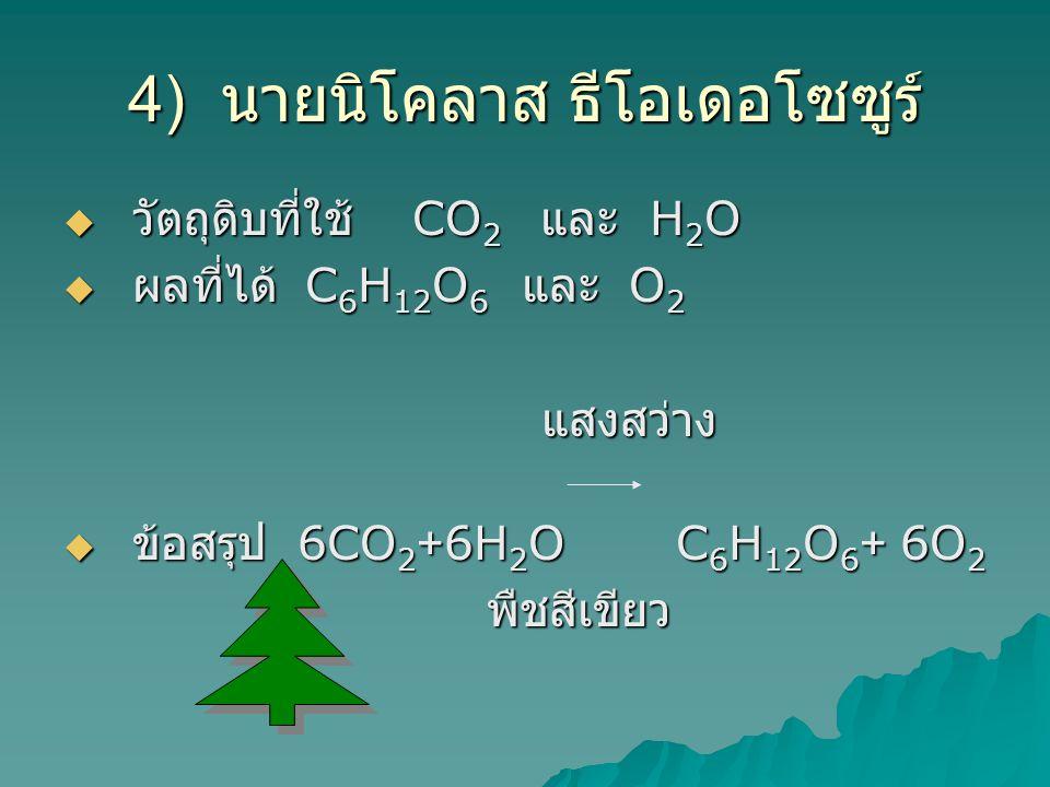 4) นายนิโคลาส ธีโอเดอโซซูร์  วัตถุดิบที่ใช้ CO 2 และ H 2 O  ผลที่ได้ C 6 H 12 O 6 และ O 2 แสงสว่าง แสงสว่าง  ข้อสรุป 6CO 2 +6H 2 O C 6 H 12 O 6 + 6