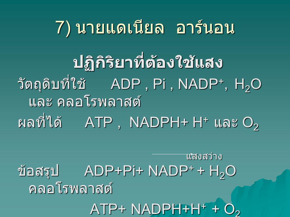 7) นายแดเนียล อาร์นอน ปฏิกิริยาที่ต้องใช้แสง ปฏิกิริยาที่ต้องใช้แสง วัตถุดิบที่ใช้ ADP, Pi, NADP +, H 2 O และ คลอโรพลาสต์ ผลที่ได้ ATP, NADPH+ H + และ