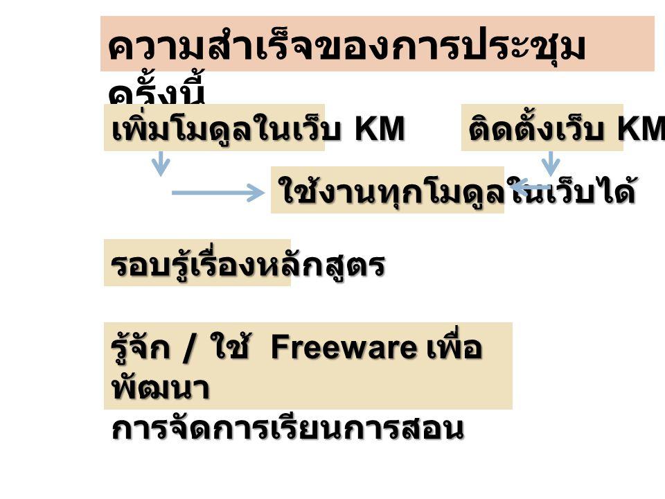 ความสำเร็จของการประชุม ครั้งนี้ เพิ่มโมดูลในเว็บ KM ติดตั้งเว็บ KM ใช้งานทุกโมดูลในเว็บได้ รอบรู้เรื่องหลักสูตร รู้จัก / ใช้ Freeware เพื่อ พัฒนา การจ
