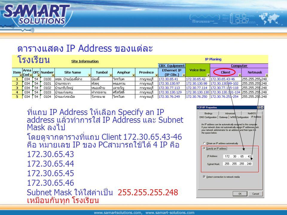 การ Set IP ของ Windows 98 / Windows Me - คลิกขวาที่ Network Neighorhood - เลือก Properties - ที่หน้า Network เลือก TCP/IP แล้วคลิก Properties