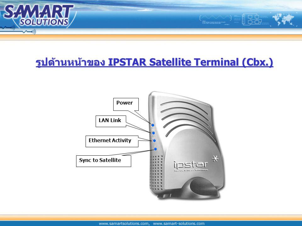 รูปด้านหลังของ IPSTAR Satellite Terminal (CBx.) สายสัญญาณด้านส่ง (Tx) สายสัญญาณด้านส่ง (Tx) สายสัญญาณด้านรับ (Rx) สายสัญญาณด้านรับ (Rx) ช่องต่อสาย USB