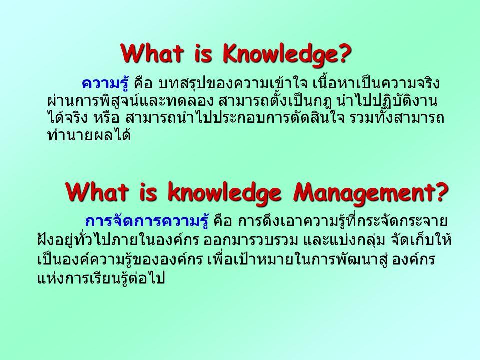 พื้นฐานสำคัญในการจัดการ ความรู้ คือ  ความเป็นองค์กรแห่ง การเรียนรู้ (Leraning Organization)  สมาชิกขององค์กรเป็น บุคคลเรียนรู้ ( Learning Person)