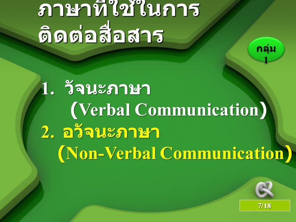 LOGO YOUR SITE HERE ภาษาที่ใช้ในการ ติดต่อสื่อสาร 1.
