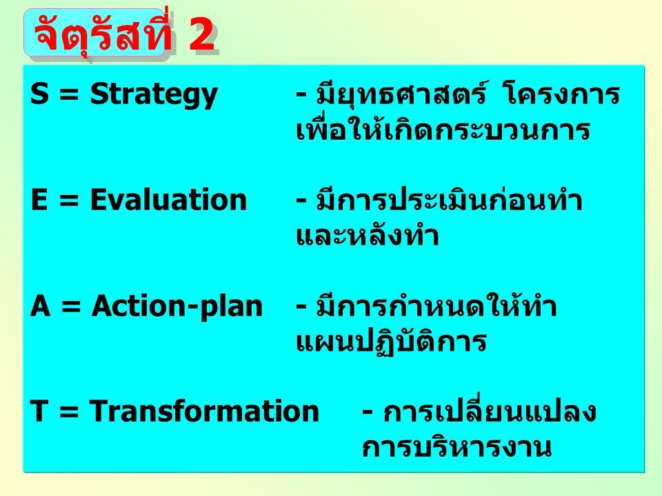 S = Strategy- มียุทธศาสตร์ โครงการ เพื่อให้เกิดกระบวนการ E = Evaluation- มีการประเมินก่อนทำ และหลังทำ A = Action-plan- มีการกำหนดให้ทำ แผนปฏิบัติการ T = Transformation- การเปลี่ยนแปลง การบริหารงาน จัตุรัสที่ 2