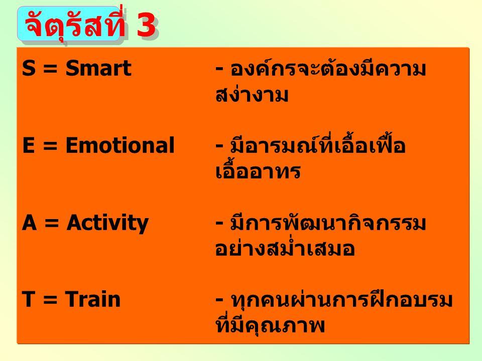 S = Smart- องค์กรจะต้องมีความ สง่างาม E = Emotional- มีอารมณ์ที่เอื้อเฟื้อ เอื้ออาทร A = Activity- มีการพัฒนากิจกรรม อย่างสม่ำเสมอ T = Train- ทุกคนผ่านการฝึกอบรม ที่มีคุณภาพ จัตุรัสที่ 3