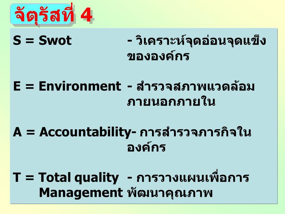 S = Swot- วิเคราะห์จุดอ่อนจุดแข็ง ขององค์กร E = Environment- สำรวจสภาพแวดล้อม ภายนอกภายใน A = Accountability- การสำรวจภารกิจใน องค์กร T = Total quality- การวางแผนเพื่อการ Managementพัฒนาคุณภาพ จัตุรัสที่ 4