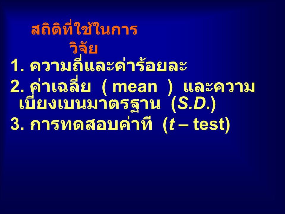 สถิติที่ใช้ในการ วิจัย 1. ความถี่และค่าร้อยละ 2. ค่าเฉลี่ย ( mean ) และความ เบี่ยงเบนมาตรฐาน (S.D.) 3. การทดสอบค่าที (t – test)