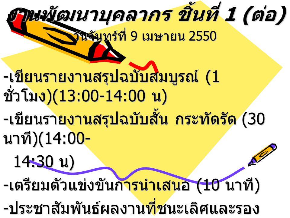 งานพัฒนาบุคลากร ชิ้นที่ 1 ( ต่อ ) วันจันทร์ที่ 9 เมษายน 2550 - เขียนรายงานสรุปฉบับสมบูรณ์ (1 ชั่วโมง )(13 :00-14:00 น ) - เขียนรายงานสรุปฉบับสั้น กระทัดรัด (30 นาที )(14 :00- 14:30 น ) 14:30 น ) - เตรียมตัวแข่งขันการนำเสนอ (10 นาที ) - ประชาสัมพันธ์ผลงานที่ชนะเลิศและรอง ชนะเลิศ