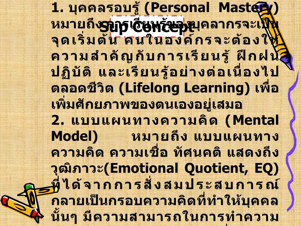 Sup Concept 1. บุคคลรอบรู้ (Personal Mastery) หมายถึง การเรียนรู้ของบุคลากรจะเป็น จุดเริ่มต้น คนในองค์กรจะต้องให้ ความสำคัญกับการเรียนรู้ ฝึกฝน ปฏิบัต