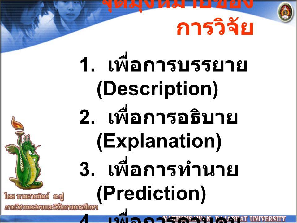 1. เพื่อการบรรยาย (Description) 2. เพื่อการอธิบาย (Explanation) 3. เพื่อการทำนาย (Prediction) 4. เพื่อการควบคุม (Control). จุดมุ่งหมายของ การวิจัย