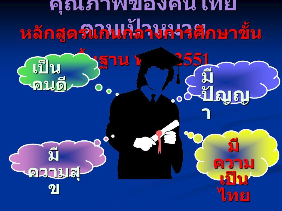 คุณภาพของคนไทย ตามเป้าหมาย หลักสูตรแกนกลางการศึกษาขั้น พื้นฐาน พ. ศ.255 1 เป็น คนดี มี ปัญญ า มี ความสุ ข มี ความ เป็น ไทย