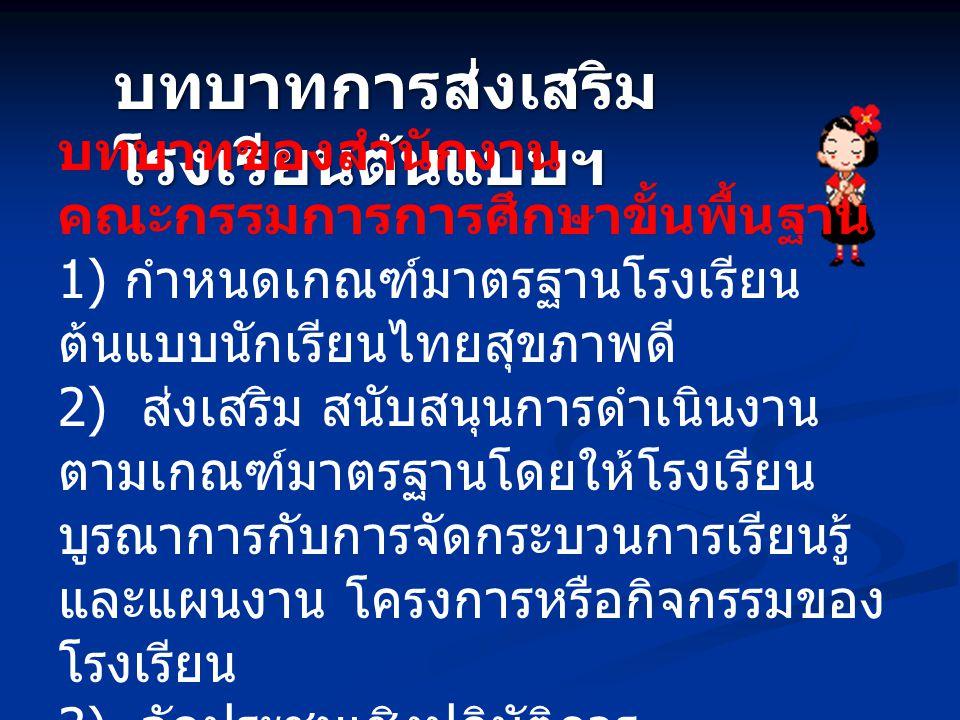 บทบาทการส่งเสริม โรงเรียนต้นแบบฯ บทบาทของสำนักงาน คณะกรรมการการศึกษาขั้นพื้นฐาน 1) กำหนดเกณฑ์มาตรฐานโรงเรียน ต้นแบบนักเรียนไทยสุขภาพดี 2) ส่งเสริม สนั