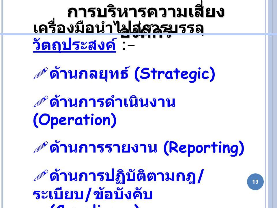 เครื่องมือนำไปสู่การบรรลุ วัตถุประสงค์ :-  ด้านกลยุทธ์ (Strategic)  ด้านการดำเนินงาน (Operation)  ด้านการรายงาน (Reporting)  ด้านการปฏิบัติตามกฎ /