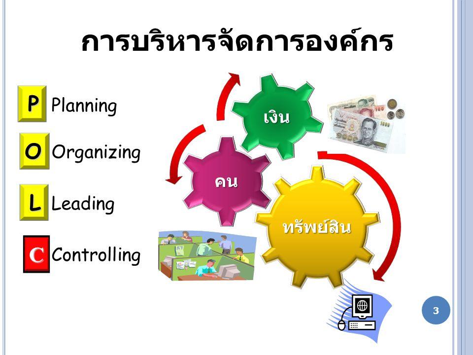ทรัพย์สิน คน เงิน การบริหารจัดการองค์กร P O L C Planning Organizing Leading Controlling 3