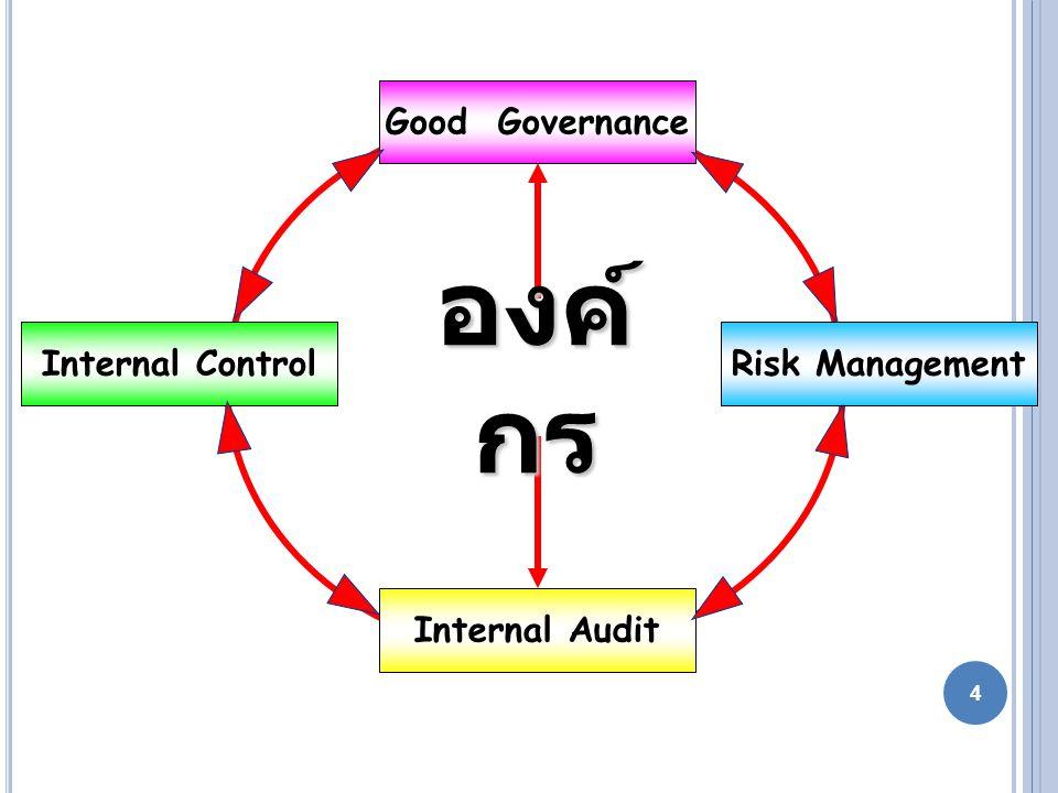 Good Governance Risk ManagementInternal Control Internal Audit องค์ กร 4