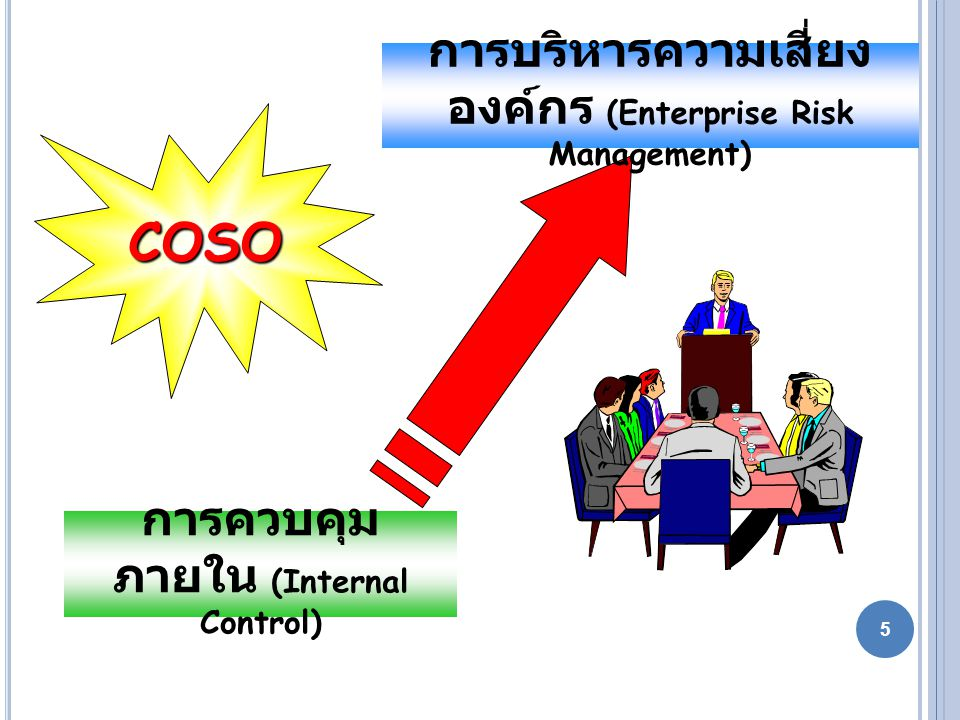 COSO :The Committee of Sponsoring Organizations of the Treadway Commission  สถาบันผู้สอบบัญชีรับอนุญาตแห่ง สหรัฐอเมริกา ( American Institute of Certified Public Accountants : AICPA )  สถาบันนักบัญชีแห่งสหรัฐอเมริกา  สถาบันผู้บริหารการเงิน ( American Accounting Association : AAA )  สถาบันผู้ตรวจสอบภายใน ( The Institute of Internal Auditors : IIA ) ( Financial Executives Institute : FEI ) ( Institute of Management Accountants : IMA )  สถาบันนักบัญชีเพื่อการบริหาร 6
