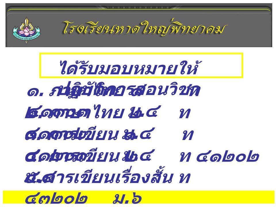 ได้รับมอบหมายให้ ปฏิบัติการสอนวิชา ๑. ภาษาไทย ๑ ท ๔๑๑๐๑ ม. ๔ ๒. ภาษาไทย ๒ ท ๔๑๑๐๒ ม. ๔ ๓. การเขียน ๑ ท ๔๑๒๐๑ ม. ๔ ๔. การเขียน ๒ ท ๔๑๒๐๒ ม. ๔ ๕. การเขี