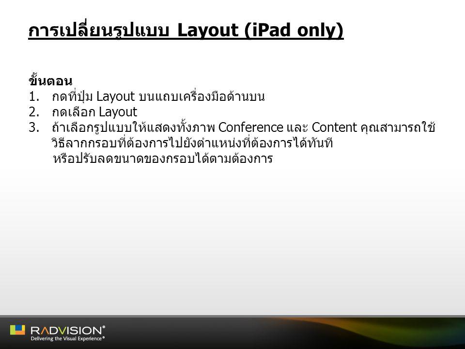 การเปลี่ยนรูปแบบ Layout (iPad only) ขั้นตอน 1.กดที่ปุ่ม Layout บนแถบเครื่องมือด้านบน 2.กดเลือก Layout 3.ถ้าเลือกรูปแบบให้แสดงทั้งภาพ Conference และ Co