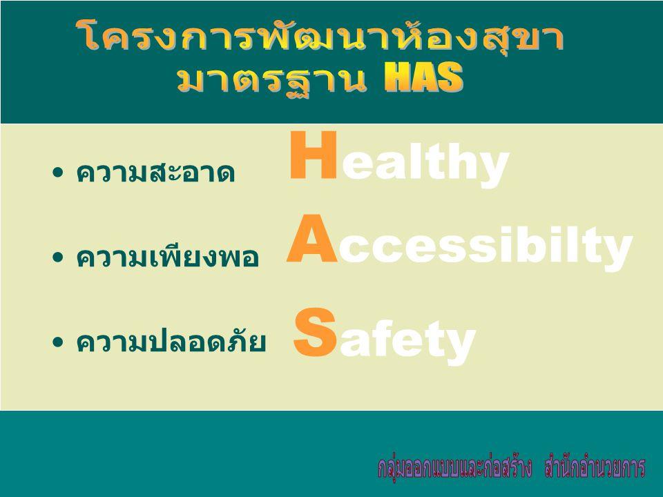 ความสะอาด ความเพียงพอ ความปลอดภัย H ealthy A ccessibilty S afety