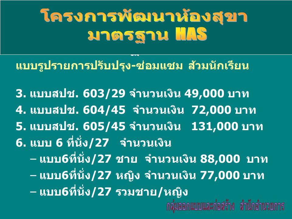 โครงการพัฒนาห้องส้วม มาตรฐาน HAS แบบรูปรายการปรับปรุง-ซ่อมแซม ส้วมนักเรียน 3. แบบสปช. 603/29 จำนวนเงิน 49,000 บาท 4. แบบสปช. 604/45 จำนวนเงิน 72,000 บ