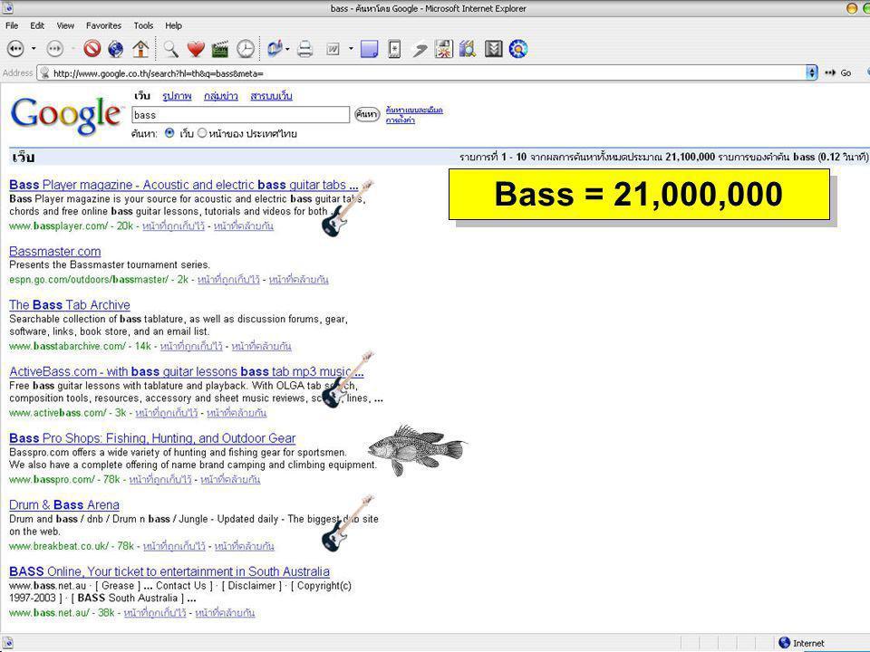 ตัดคำที่ไม่ต้องการด้วย – (Negative terms) เช่นคำว่า bass มีหลาย ความหมาย Bass = เกี่ยวกับตกปลา Bass = เครื่องดนตรี ค้นหาคำว่า Bass ที่เกี่ยวกับปลา