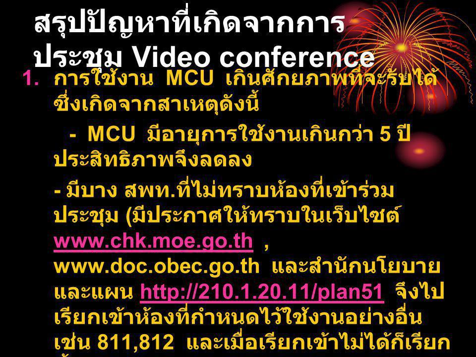 สรุปปัญหาที่เกิดจากการ ประชุม Video conference 1.
