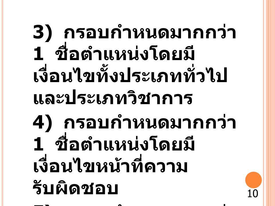 3) กรอบกำหนดมากกว่า 1 ชื่อตำแหน่งโดยมี เงื่อนไขทั้งประเภททั่วไป และประเภทวิชาการ 4) กรอบกำหนดมากกว่า 1 ชื่อตำแหน่งโดยมี เงื่อนไขหน้าที่ความ รับผิดชอบ