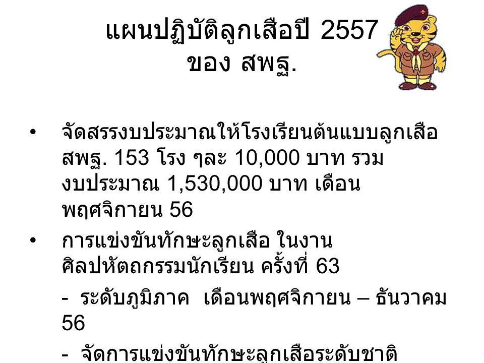 แผนปฏิบัติลูกเสือปี 2557 ของ สพฐ. จัดสรรงบประมาณให้โรงเรียนต้นแบบลูกเสือ สพฐ. 153 โรง ๆละ 10,000 บาท รวม งบประมาณ 1,530,000 บาท เดือน พฤศจิกายน 56 การ