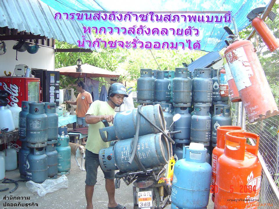 สำนักความ ปลอดภัยธุรกิจ ก๊าซ www.doeb.go.th