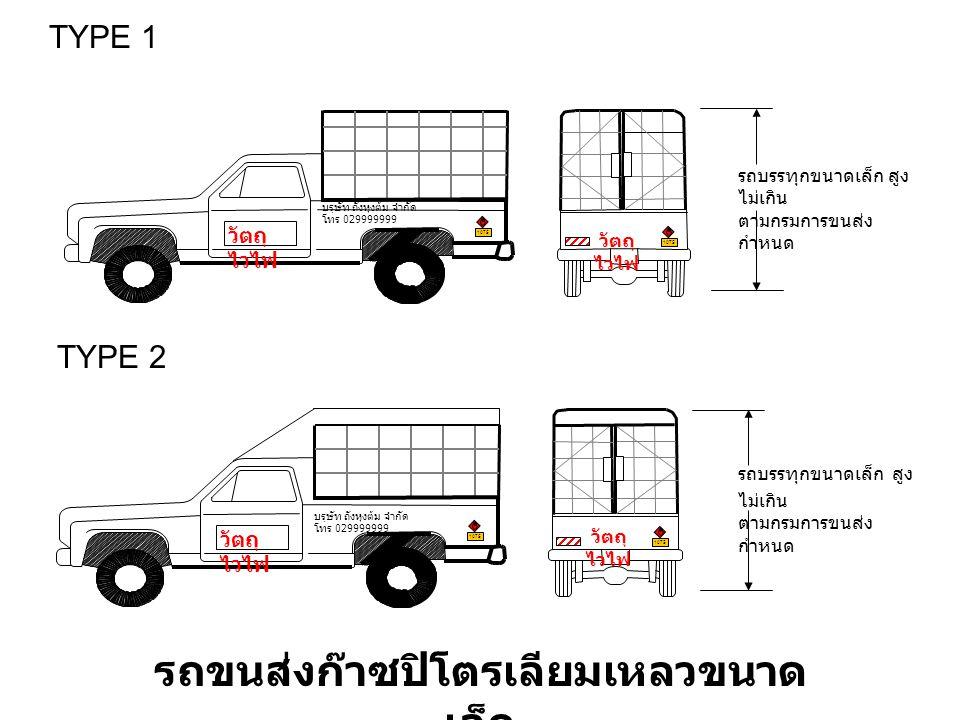 TYPE 1 รถขนส่งก๊าซปิโตรเลียมเหลวขนาด เล็ก วัตถุ ไวไฟ 1075 วัตถุ ไวไฟ 1075 TYPE 2 วัตถุ ไวไฟ 1075 วัตถุ ไวไฟ 1075 รถบรรทุกขนาดเล็ก สูง ไม่เกิน ตามกรมการขนส่ง กำหนด รถบรรทุกขนาดเล็ก สูง ไม่เกิน ตามกรมการขนส่ง กำหนด บรฺษัท ถังหุงต้ม จำกัด โทร 029999999 บรฺษัท ถังหุงต้ม จำกัด โทร 029999999