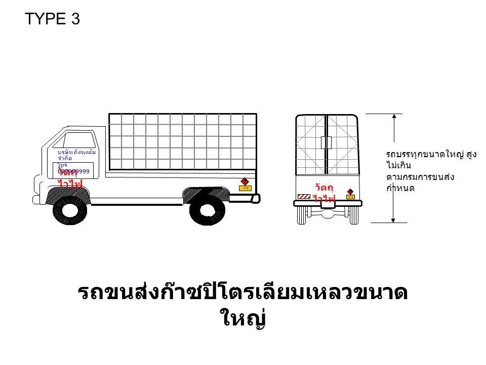 TYPE 3 รถขนส่งก๊าซปิโตรเลียมเหลวขนาด ใหญ่ วัตถุ ไวไฟ 1075 วัตถุ ไวไฟ 1075 รถบรรทุกขนาดใหญ่ สูง ไม่เกิน ตามกรมการขนส่ง กำหนด บรฺษัท ถังหุงต้ม จำกัด โทร 029999999