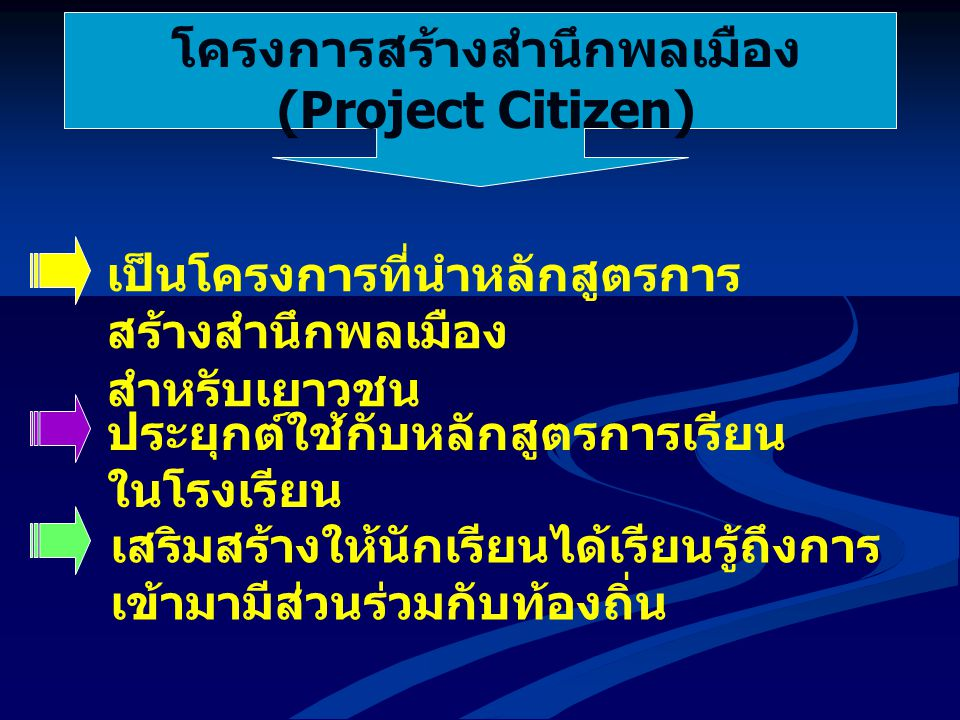 โครงการสร้างสำนึกพลเมือง (Project Citizen) มีเทคนิคและวิธีการเรียนรู้ที่ สนุกสนาน ลงมือปฏิบัติและเรียนรู้พร้อมกับการ พัฒนาตนเอง ตามวิถีประชาธิปไตยได้อย่างดี สร้างจิตสำนึกสาธารณะและการเป็น พลเมืองที่ดี ในระบอบประชาธิปไตยอย่างบูรณา การ
