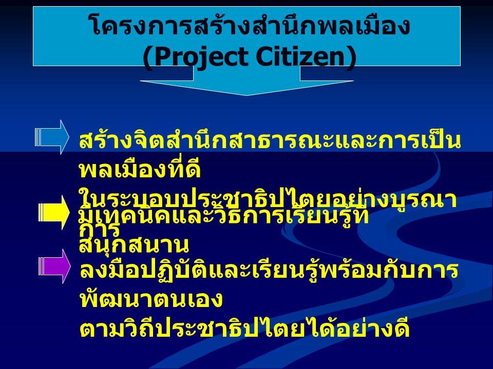 โครงการสร้างสำนึกพลเมือง (Project Citizen) มีเทคนิคและวิธีการเรียนรู้ที่ สนุกสนาน ลงมือปฏิบัติและเรียนรู้พร้อมกับการ พัฒนาตนเอง ตามวิถีประชาธิปไตยได้อ