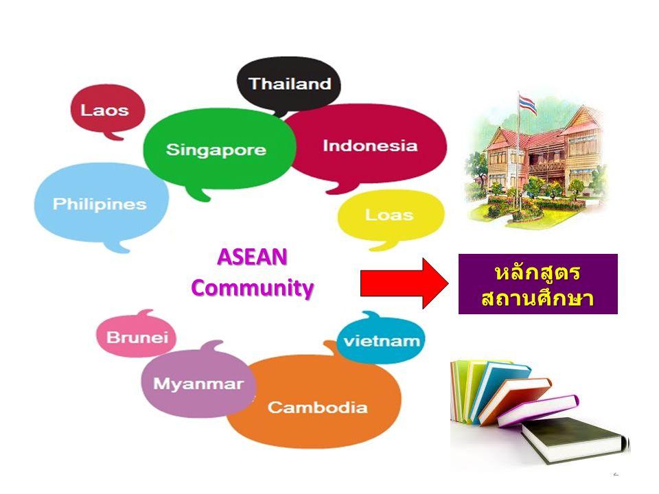ASEAN Community หลักสูตร สถานศึกษา 2