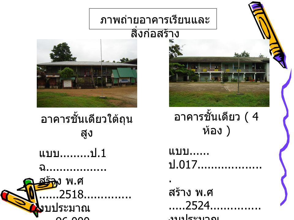ภาพถ่ายอาคารเรียนและ สิ่งก่อสร้าง บ้านพักครูหลังที่ 1 แบบ....