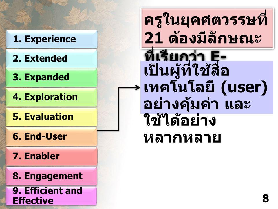 8 ครูในยุคศตวรรษที่ 21 ต้องมีลักษณะ ที่เรียกว่า E- Teacher 1. Experience 2. Extended 3. Expanded 4. Exploration 5. Evaluation 6. End-User 7. Enabler 8