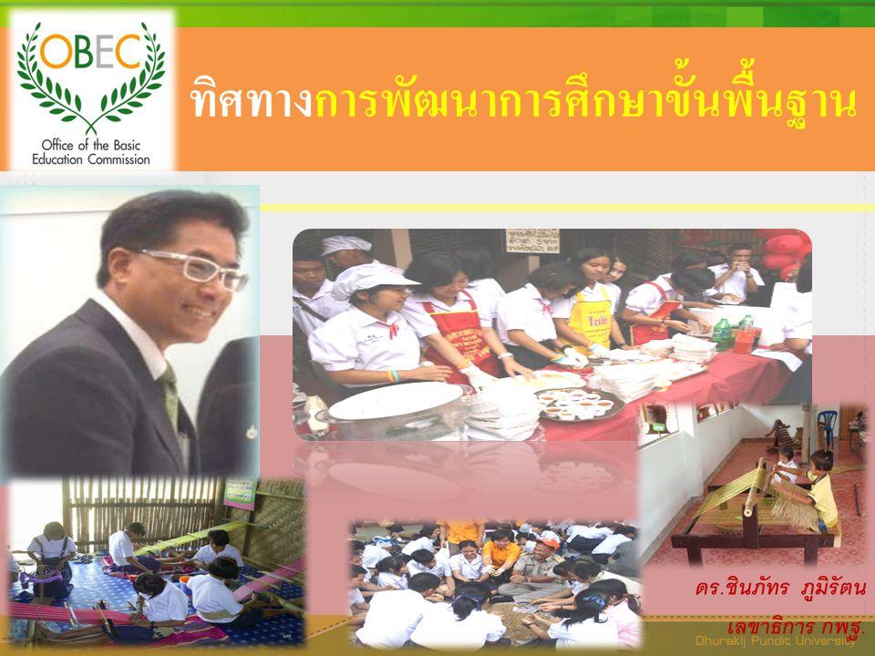 ภาพอนาคต ผลการทดสอบ O-NET การพัฒนาโรงเรียนมาตรฐานสากล การเตรียมเข้าสู่ประชาคมอาเซียน และประชาคมโลก ประเด็นที่บรรยาย