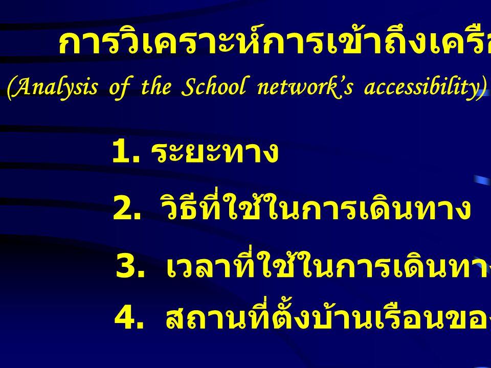 การวิเคราะห์การเข้าถึงเครือข่ายโรงเรียน (Analysis of the School network's accessibility) 1. ระยะทาง 3. เวลาที่ใช้ในการเดินทาง 2. วิธีที่ใช้ในการเดินทา