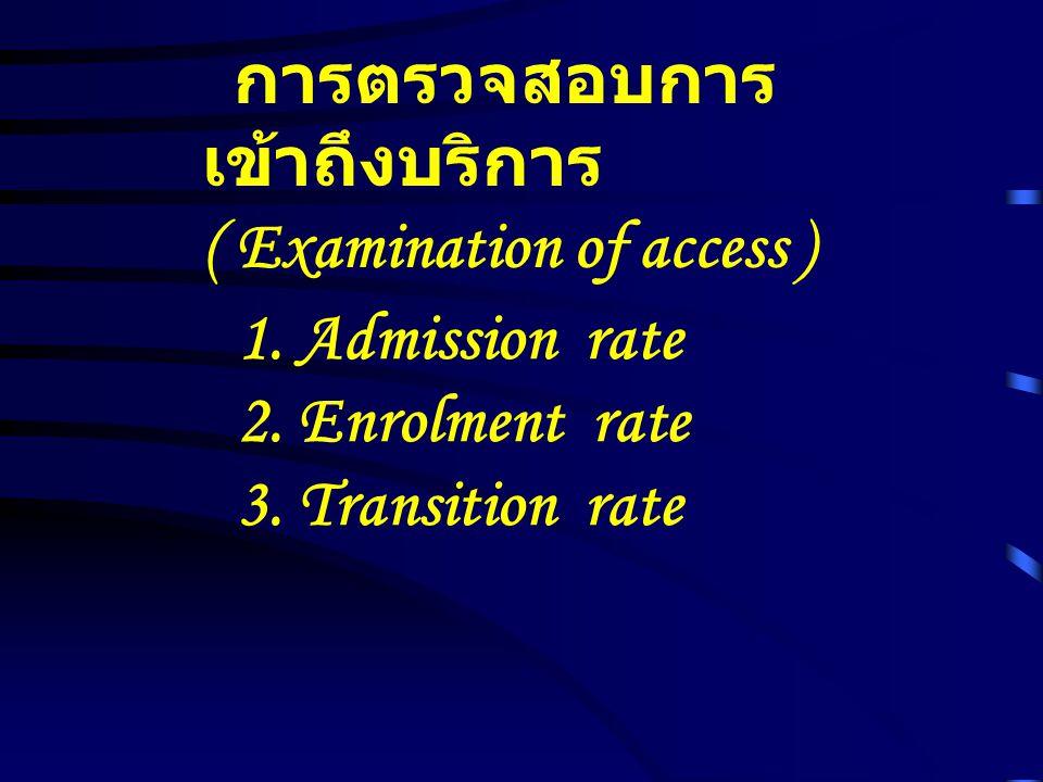 การตรวจสอบการ เข้าถึงบริการ ( Examination of access ) 1.Admission rate 2.Enrolment rate 3.Transition rate