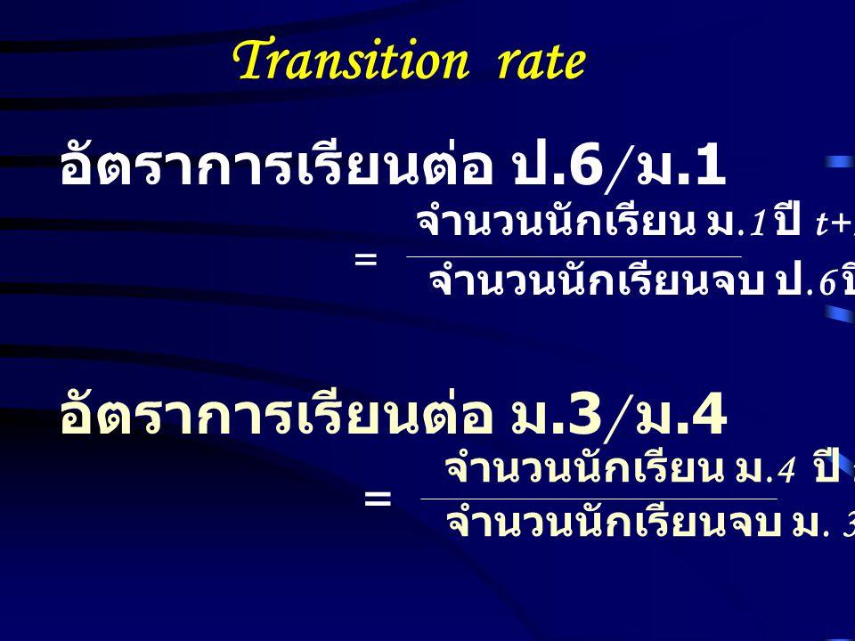 Transition rate อัตราการเรียนต่อ ป.6/ ม.1 = จำนวนนักเรียน ม.1 ปี t+1 จำนวนนักเรียนจบ ป.6 ปี t อัตราการเรียนต่อ ม.3/ ม.4 = จำนวนนักเรียน ม.4 ปี t+1 จำน
