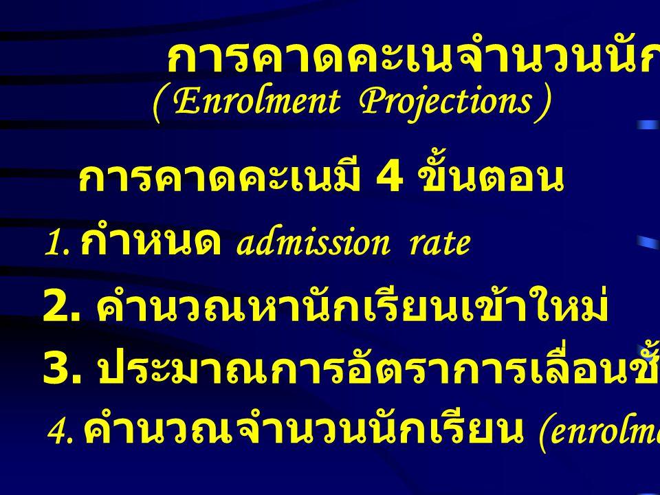 การคาดคะเนจำนวนนักเรียน ( Enrolment Projections ) การคาดคะเนมี 4 ขั้นตอน 1. กำหนด admission rate 2. คำนวณหานักเรียนเข้าใหม่ 3. ประมาณการอัตราการเลื่อน