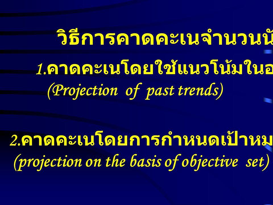 วิธีการคาดคะเนจำนวนนักเรียน 1. คาดคะเนโดยใช้แนวโน้มในอดีต (Projection of past trends) 2. คาดคะเนโดยการกำหนดเป้าหมาย (projection on the basis of object