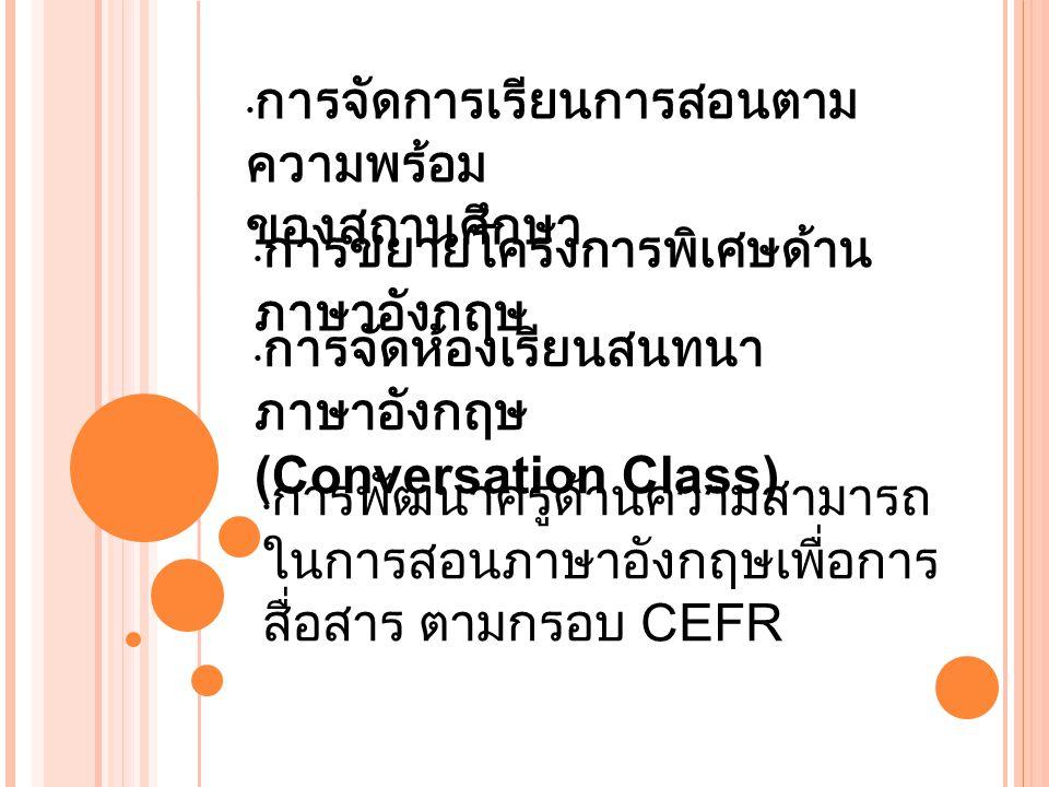 การพัฒนาครูด้านความสามารถ ในการสอนภาษาอังกฤษเพื่อการ สื่อสาร ตามกรอบ CEFR การขยายโครงการพิเศษด้าน ภาษาอังกฤษ การจัดการเรียนการสอนตาม ความพร้อม ของสถานศึกษา การจัดห้องเรียนสนทนา ภาษาอังกฤษ (Conversation Class)