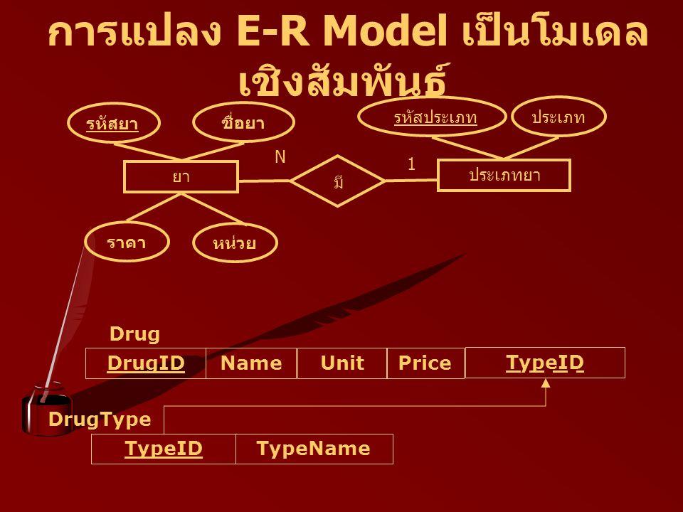 การแปลง E-R Model เป็นโมเดล เชิงสัมพันธ์ ประเภทยา รหัสประเภทประเภท มี 1 N หน่วย ราคา ยา รหัสยา ชื่อยา DrugIDNameUnitPrice TypeID TypeName Drug DrugTyp