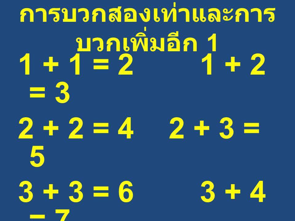 การบวกสองเท่าและการ บวกเพิ่มอีก 1 1 + 1 = 2 1 + 2 = 3 2 + 2 = 4 2 + 3 = 5 3 + 3 = 6 3 + 4 = 7 8 + 8 = 16 8 + 9 = 17