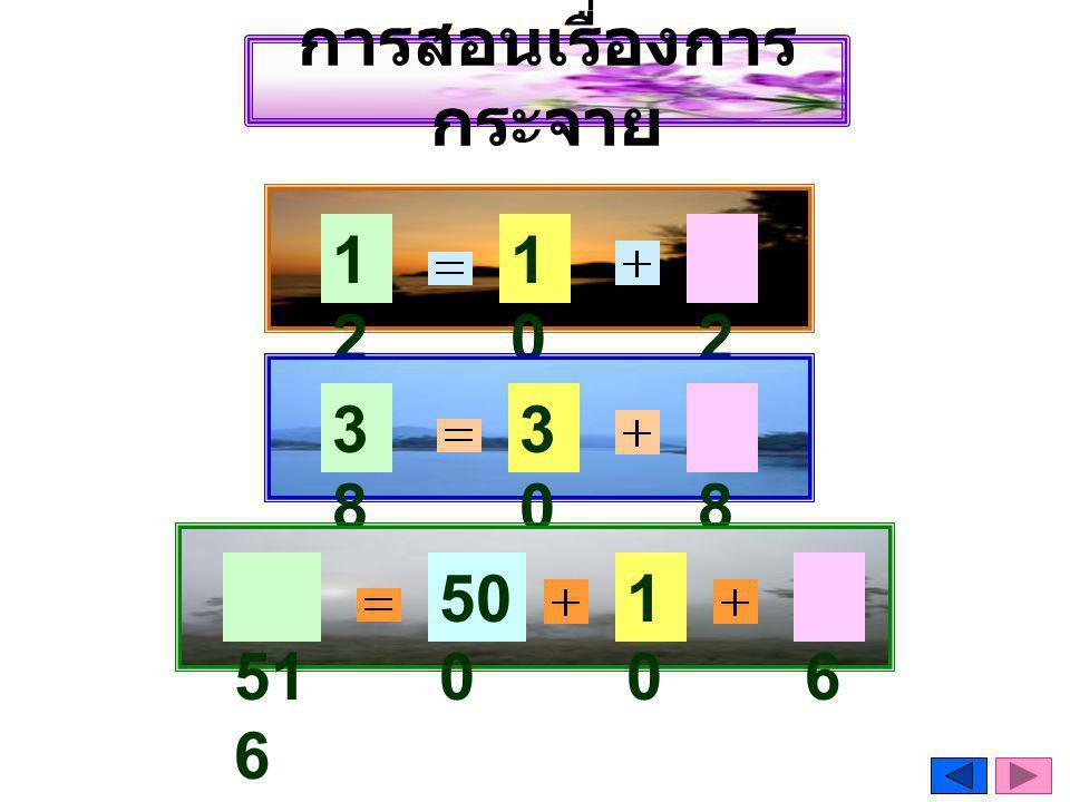 การสอนเรื่องการ กระจาย 1212 1010 2 3838 3030 8 51 6 50 0 1010 6