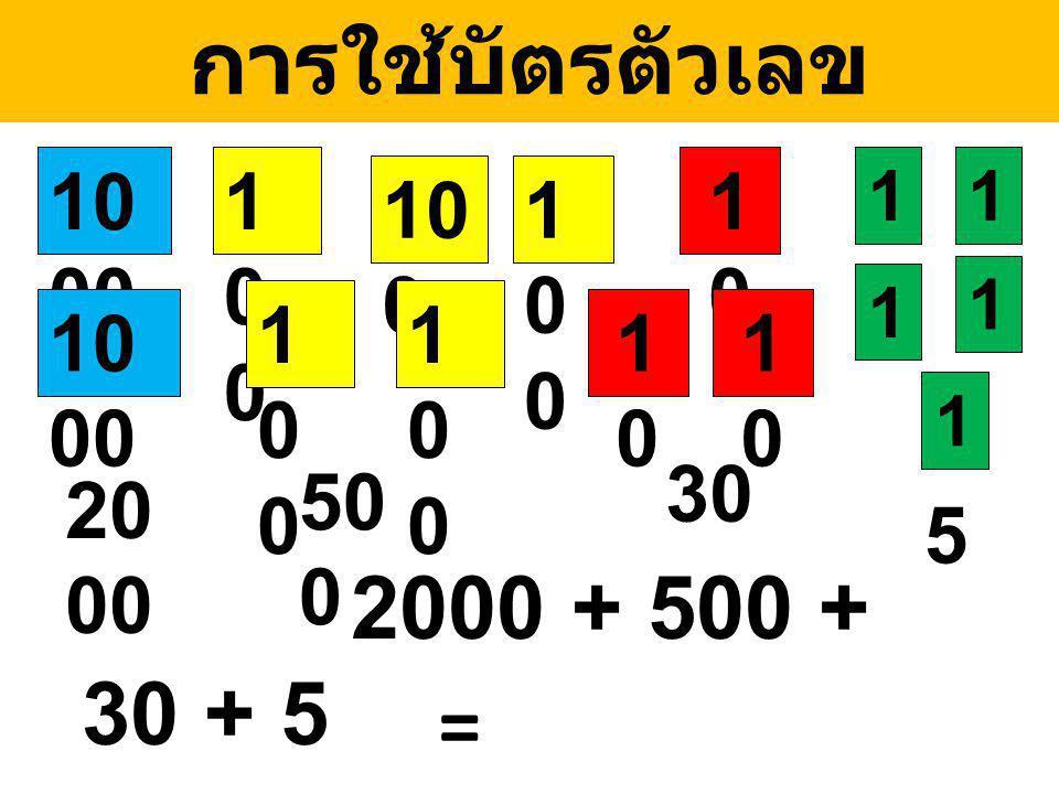 การใช้บัตรตัวเลข 10 0 10 00 1 1 1 11 100100 100100 100100 100100 20 00 50 0 5 = 2535 1010 1010 1010 30 2000 + 500 + 30 + 5